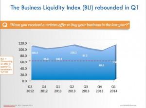 Business-Liquidity-300x222